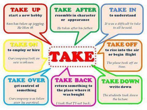Học Tiếng Anh: Giới từ đi kèm với 'Take'