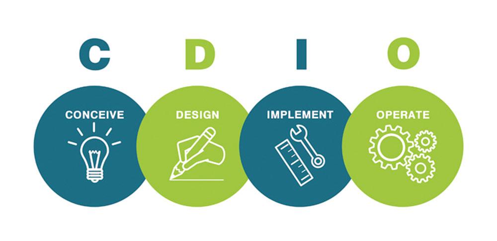 ĐH Xây dựng áp dụng phương pháp tiếp cận CDIO trong đào tạo